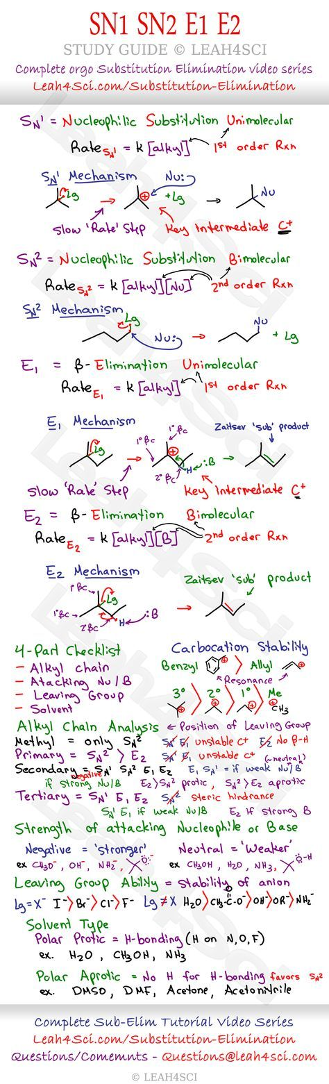 Substitution & Elimination Reactions