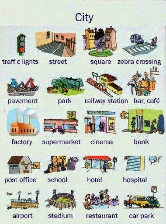 English For Beginners: City