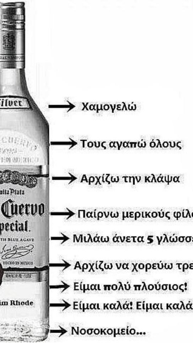 Ωραίο αυτό !!   Χαχαχαχα I don't know what any of that says but its the best explanation for my relationship with TEQUILLA