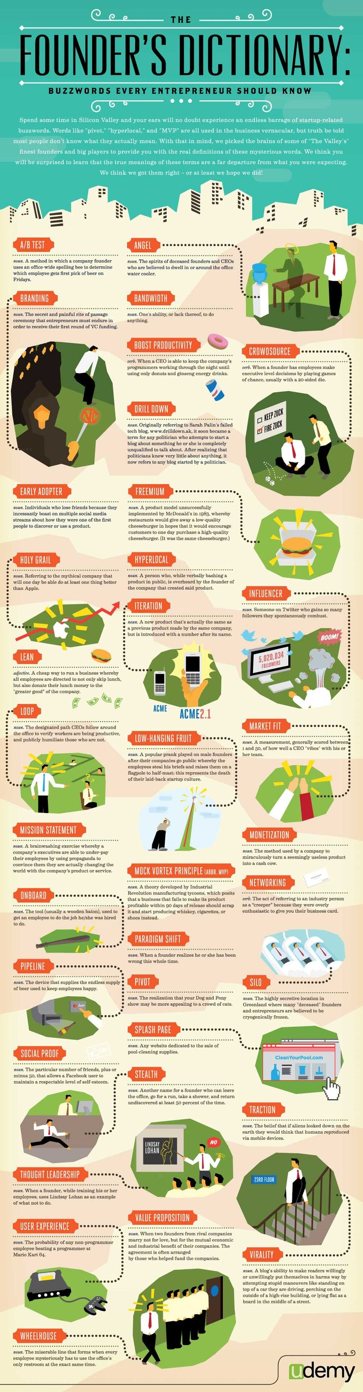 Founders Dictionary > 35 Startup Buzzwords Every Entrepreneur Should Know #infographic