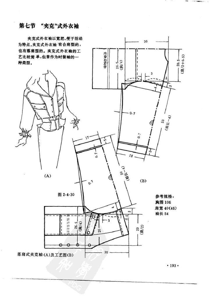 collars sleeves pockets  China