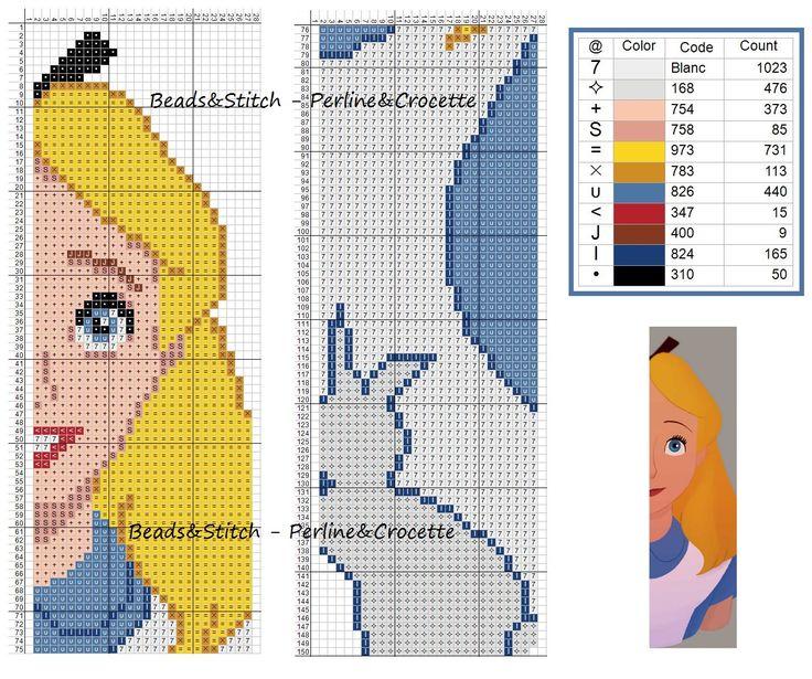 Cross stitch chart Disney Alice bookmark ( Alice in Wonderland )