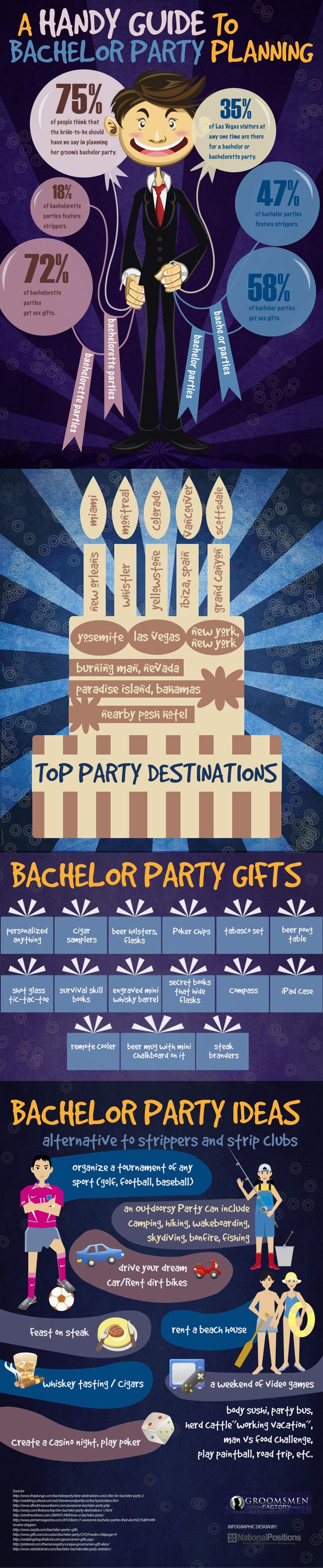 A Handy Guide To Bachelor Party Planning    Having a bachelor party is one of the parts of wedding planning that many men look forward to, especially the groomsmen. Contrary to popular movies and beliefs, not all bachelor parties have to be about strippers and drunken antics.