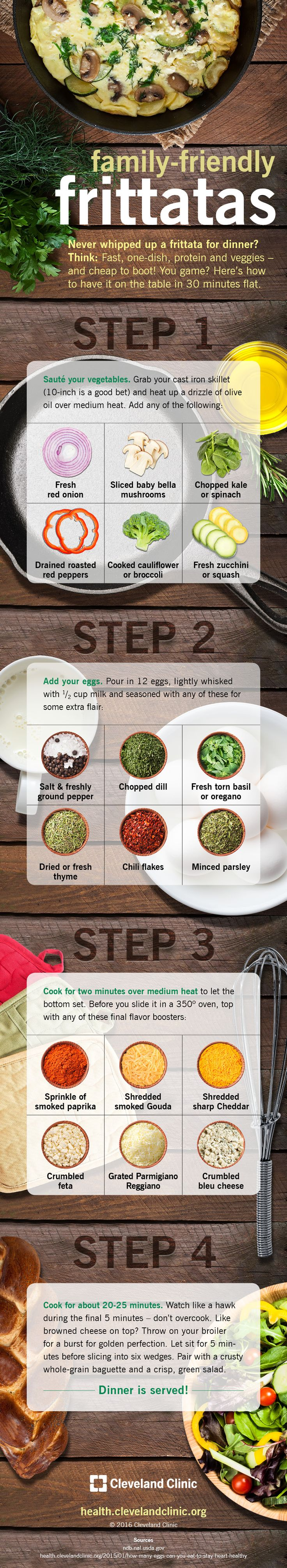 How to Make a Family-Friendly Frittata (Infographic)