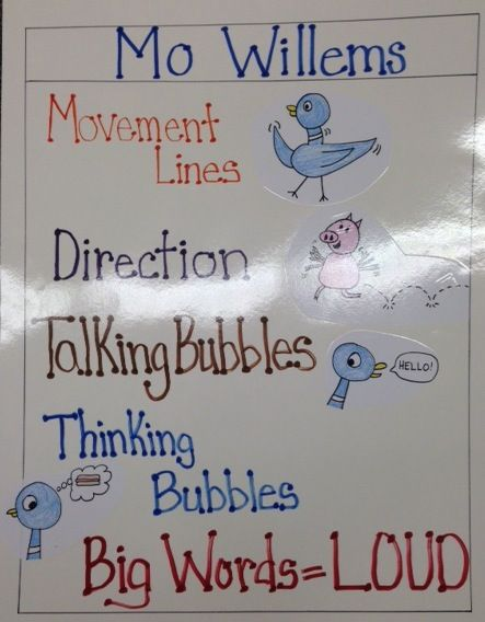 ROACELibrary - Mo Willems Author Study