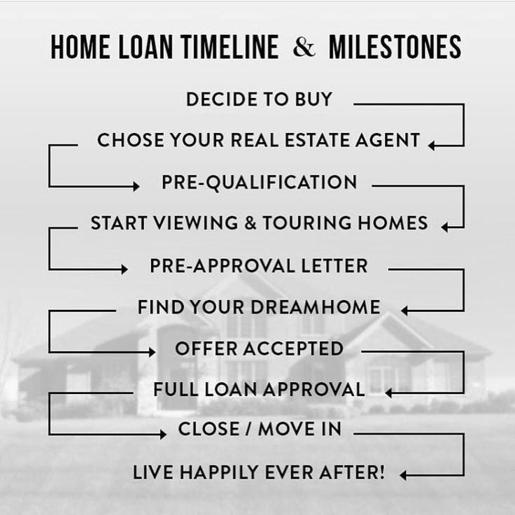 25+ parasta ideaa Pinterestissä Home buying process - pre approval letter