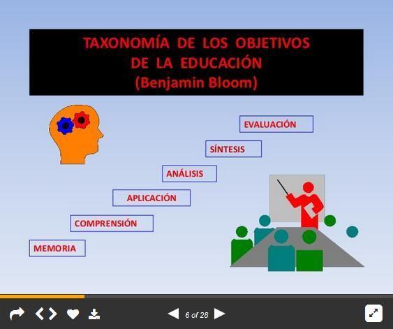 Taxonomía de Bloom - Como Planificar Objetivos de Aprendizaje   #Presentación #Educación