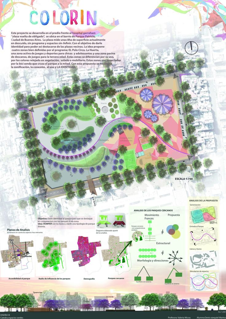 Propuesta idea de diseño sobre la plaza vuelta de obligado  By: Denis Marina (Planificación y diseño del paisaje 3, cátedra espacios verdes- facultad de agronomía-UBA) Carrera: Planificación y Diseño del Paisaje