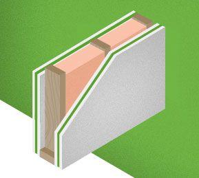 tools | Green Glue