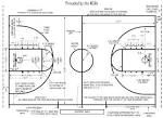 Basketball Court Measurements.