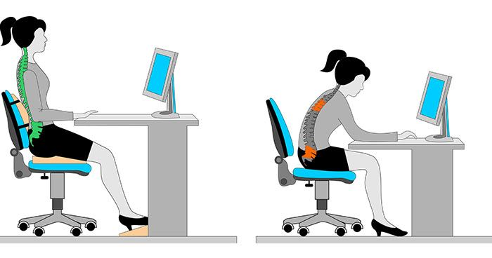 Correct Posture to prevent minimise repetitive strain injury