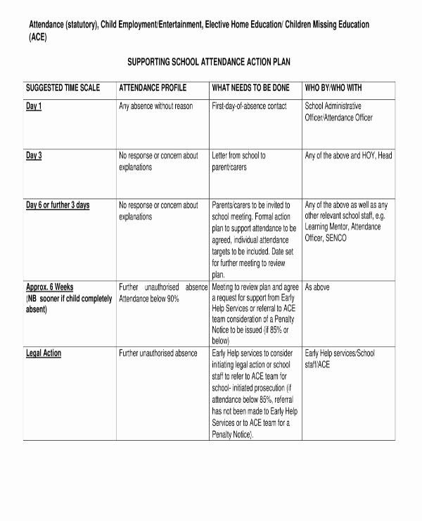 Action Plan Template For Students Awesome 5 Attendance Action Plan Templates Pdf Action Plan Template Simple Business Plan Template Communication Plan Template