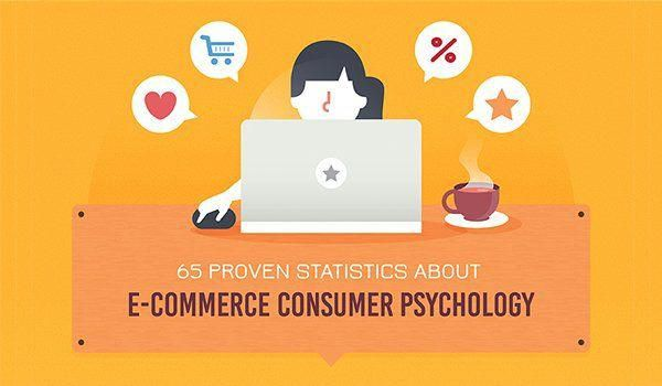 Pin By Hot Stuff Mag On Web Marketing Advice Increase Online Sales Psychology Ecommerce
