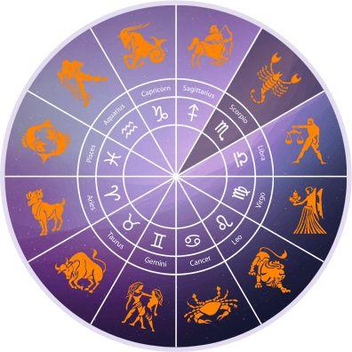 Scorpio - Zodiac Signs   Astrology.com.au, Horoscopes Online!