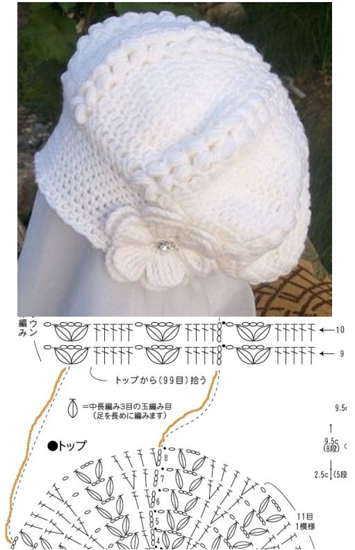349 best Gorros crochet - Ganchillo hombre y mujer images on ...