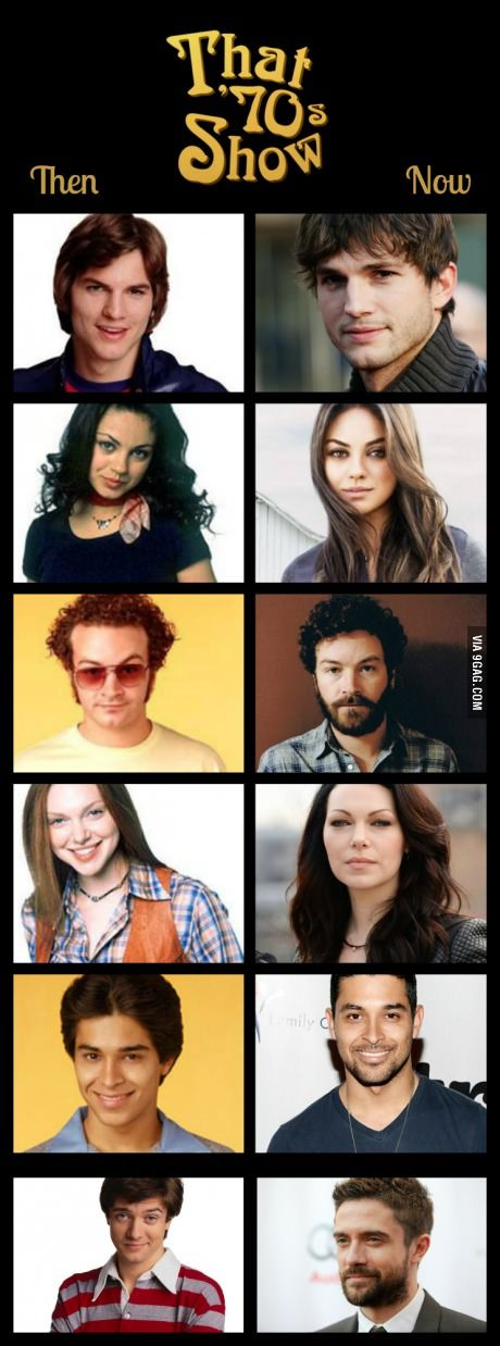 That '70s Show cast - then and now