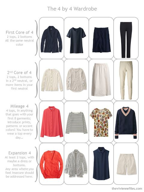 Navy, Beige and Poppy: How to Build a Wardrobe One Piece at a Time | The Vivienne Files | Bloglovin'