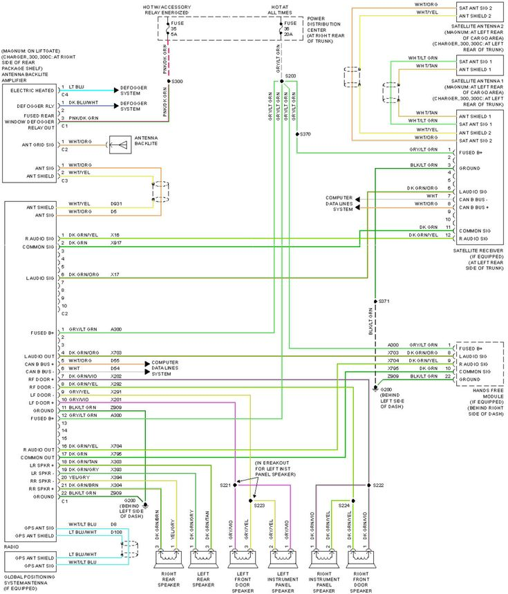 2005 Chrysler 300 Wiring Diagram #2 (With images) | 2012 ...