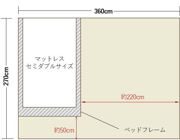 ベッドのサイズと 4畳半 6畳 8畳 寝室の大きさ別レイアウト例 4畳 6畳 8畳