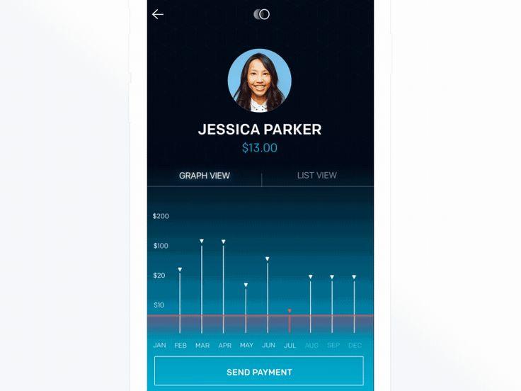 Profile Analytics