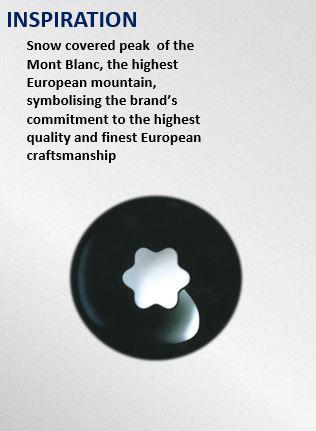 MontBlanc, INSPIRATION