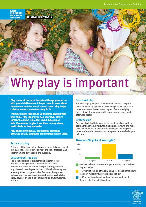 Why play is important. Information sheet for parents. More