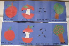 Apple Life Cycle Poem Craft