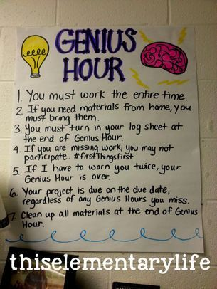 This Elementary Life blog: My experience with Genius Hour