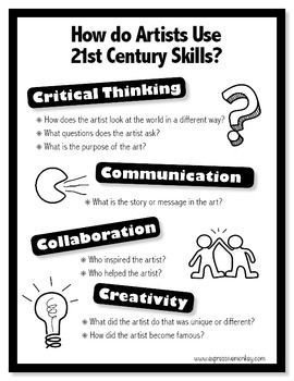great for that question--how will I use this later? skills taught.
