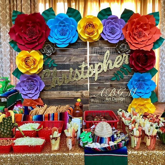 Sweet 16 In 2019 Fiesta Theme Party Mexican Birthday