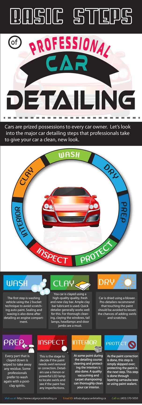 View this infographic to know about the major steps of professional car detailing that gives your