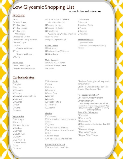 Low Insulin Diet Food List