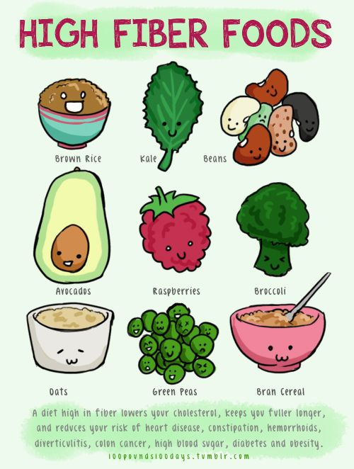 High Fiber Foods keep you fuller longer, lowers cholesterol and reduces your risk of heart disease, constipation, hemmorrhoids, diverticulitis, colon cancer, high blood pressure, diabetes and obesity.