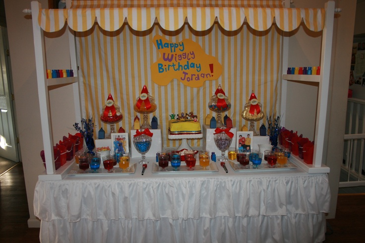 Wiggles Party - My Sweet Event Lolly Buffet Hire