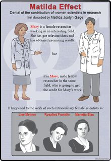 The Matilda effect is the systematic repression and denial of the contribution of women scientists in research, whose work is often attributed to their male colleagues. This effect was first described in 1993 by science historian Margaret W. Rossiter. It is named after the U.S. women's rights activist Matilda Joslyn Gage, who first observed this phenomenon at the end of the 19th century. (from Wikipedia)