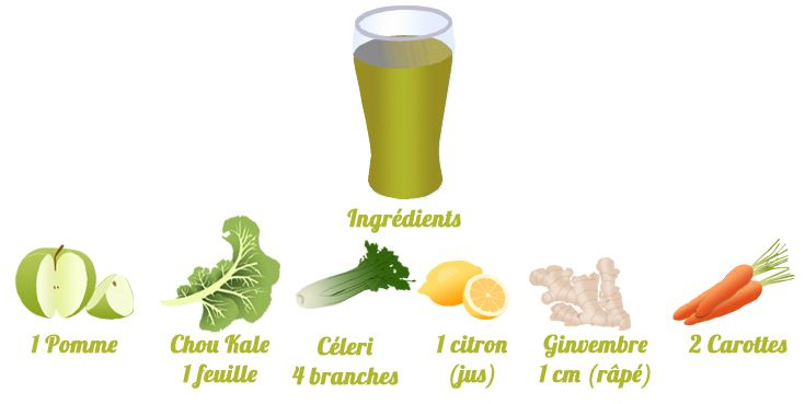 Pour ce troisième jour de detox et de juicing, nous vous proposons une recette de jus de céleri et choux kale qui va vous faire un bien fous !