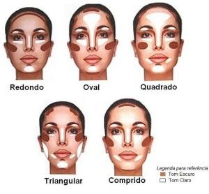 maquiagem transformadora tipo de rosto