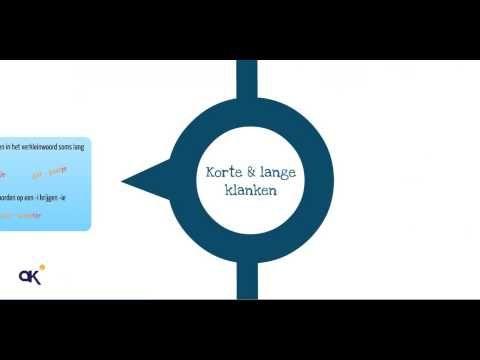 Spellingregels deel 5: Verkleinwoorden