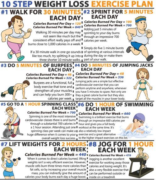 10 step weight loss exercise plan fitness pinterest. Black Bedroom Furniture Sets. Home Design Ideas