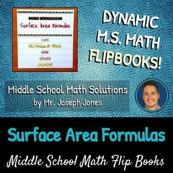 Surface Area Formulas Flip Book