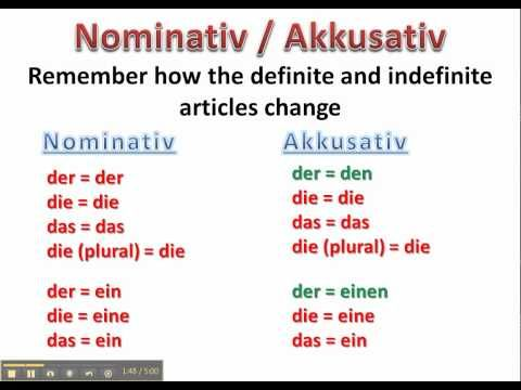 Understanding how the nominative and accusative cases work in german - www.germanforspalding.org - YouTube