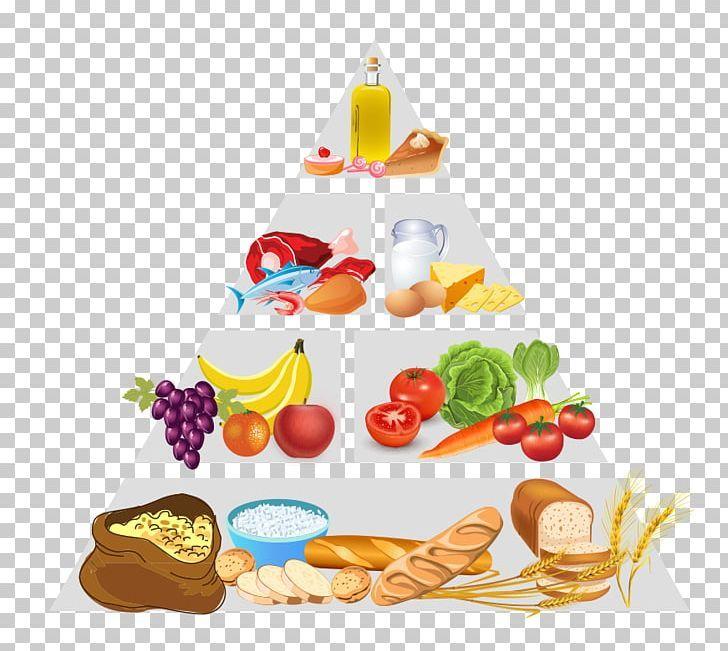 Healthy Diet Healthy Eating Pyramid Food Pyramid Png Cuisine Dessert Dietary Fiber Diet Food Dieting Healthy Eating Pyramid Food Pyramid Healthy Diet
