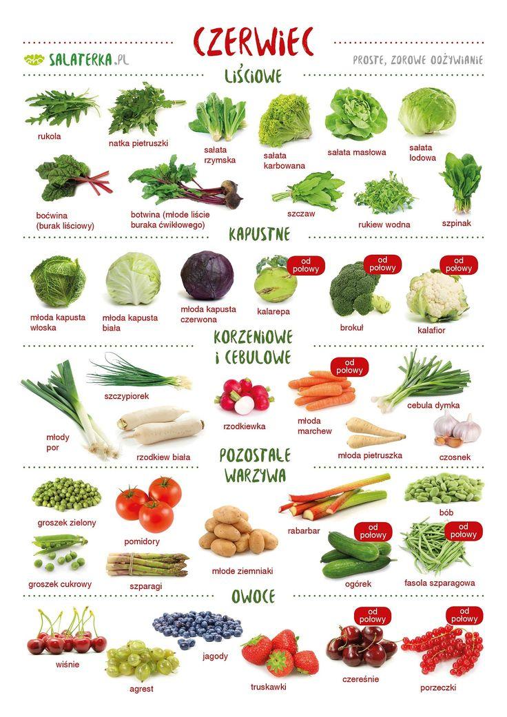 Czerwcowe warzywa