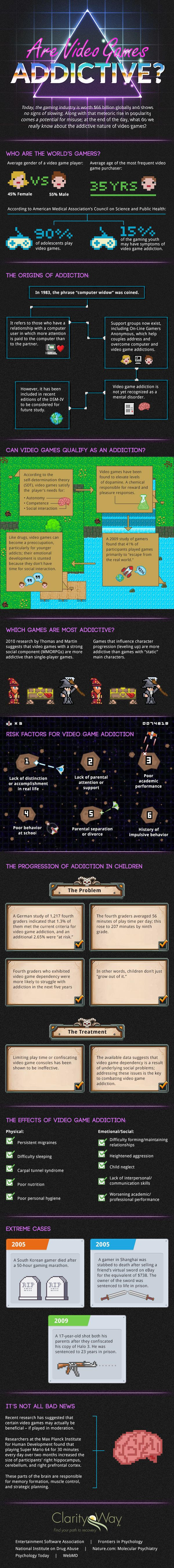 """Are Video Games Addictive?"" — Infographic — GeekTyrant"