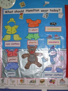 Use blutak or velcro to dress the bear for the weather - Bulletin Board idea