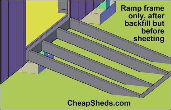 A ramp makes it easy to get big things into and out of your shed, as well as wheeled items like a lawnmower or a hand cart. Or even a motorcycle? Plus it's safer because you are less likely t…