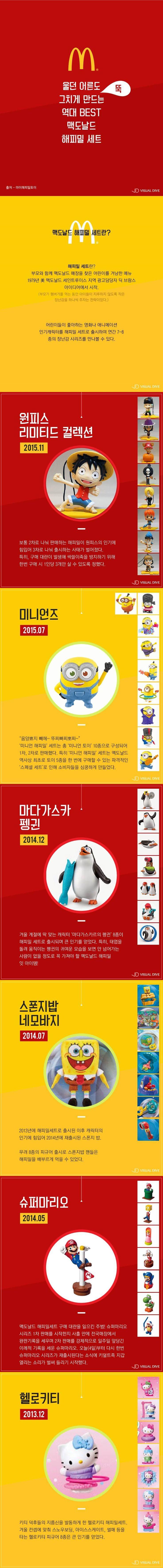 어른이 더 좋아하는 '역대 맥도날드 해피밀 세트' [카드뉴스] #Kidult / #Cardnews ⓒ 비주얼다이브 무단 복사·전재·재배포 금지