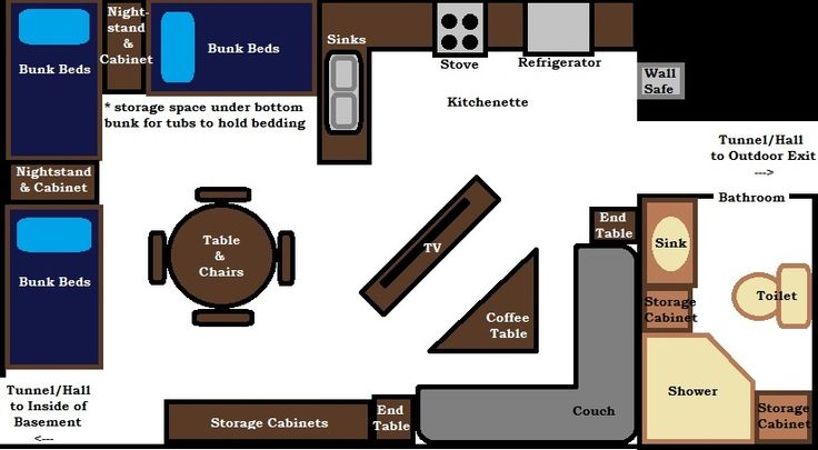 Perfect Underground Tornado Shelter - off to the side of the house so if house is hit & collapses, people can still escape through the outside exit - also can be built completely underground with recommended precast concrete walls rely on 12- to 16-inch thick blocks w/ reinforced steel door between house & safe room AND for outside door