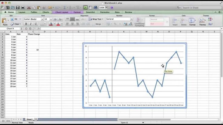 Adding Phase Change Lines in Microsoft Excel 2011 (Mac)