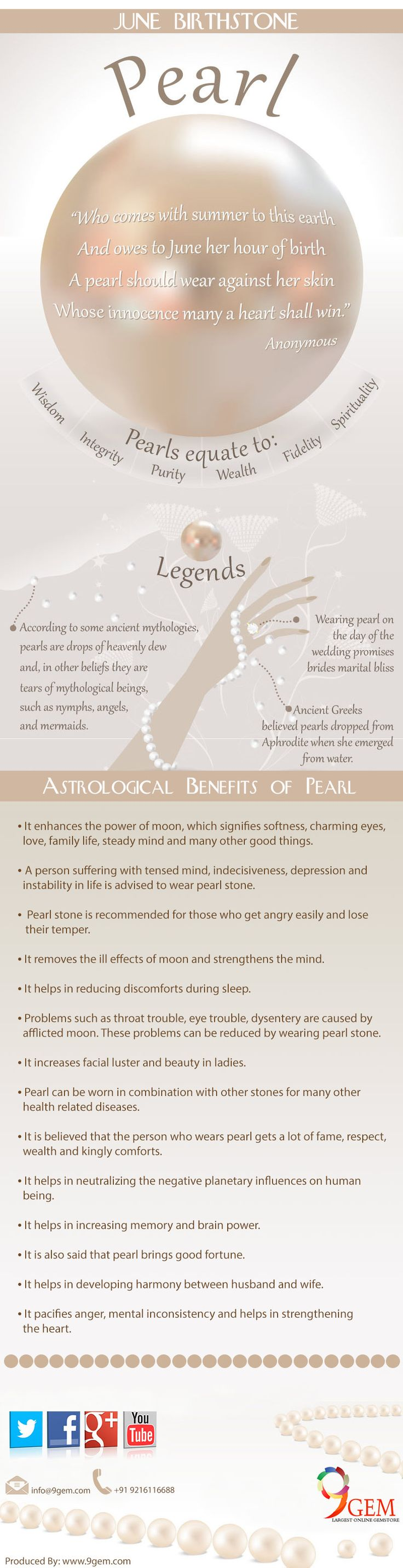 According To Vedic Astrology Pearl Represents The Planet Moon Moon Rules  The Emotion And Mind